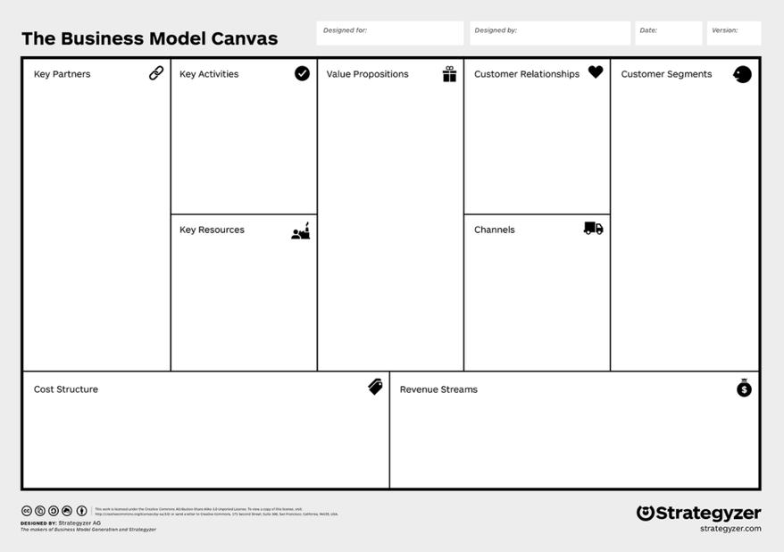 Business Model Canvas - tworzymy model biznesowy