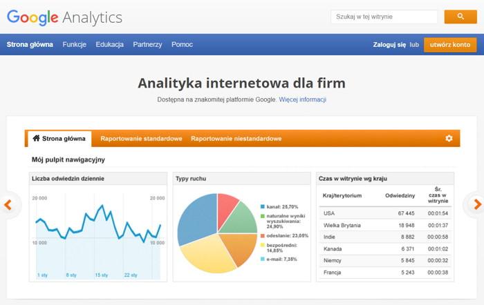 google analytics szybkość ładowania witryny